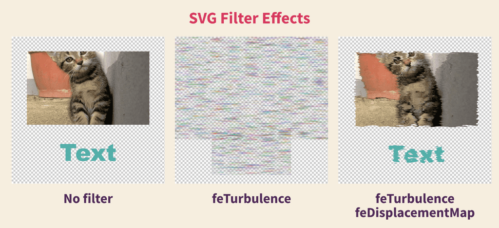 Showing the effect SVG Filters have on images and text
